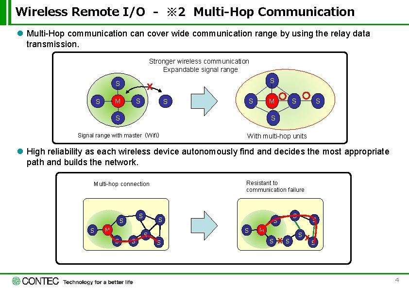 Wireless Remote I/O - ※ 2 Multi-Hop Communication l Multi-Hop communication can cover wide communication