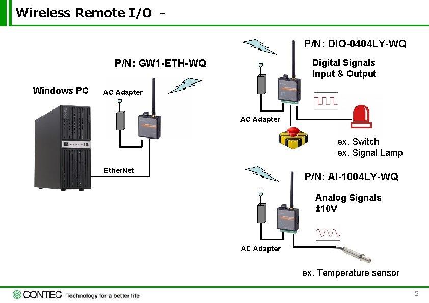 Wireless Remote I/O P/N: DIO-0404 LY-WQ  P/N: GW 1 -ETH-WQ Windows PC Digital Signals