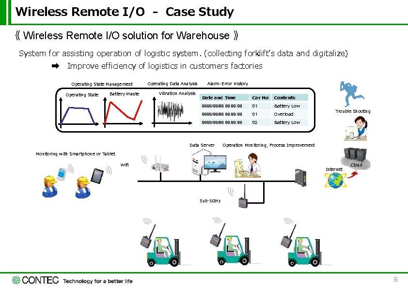 Wireless Remote I/O - Case Study 《 Wireless Remote I/O solution for Warehouse 》