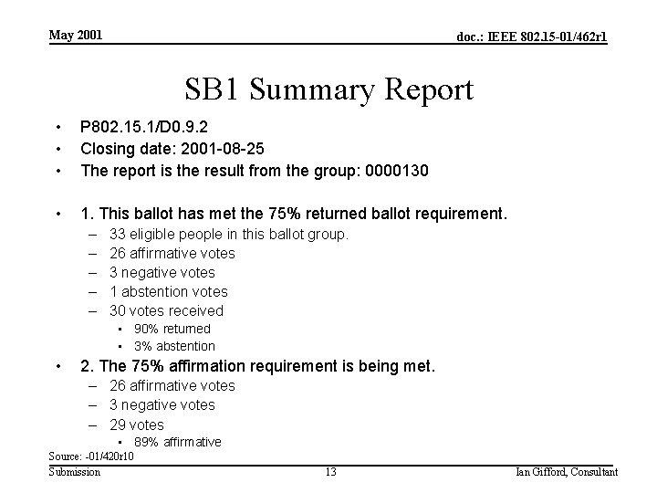 May 2001 doc. : IEEE 802. 15 -01/462 r 1 SB 1 Summary Report