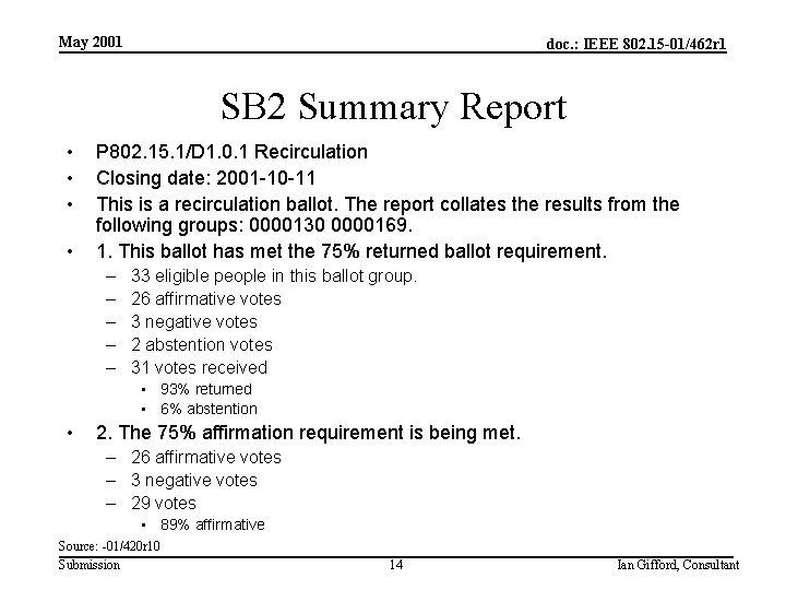 May 2001 doc. : IEEE 802. 15 -01/462 r 1 SB 2 Summary Report