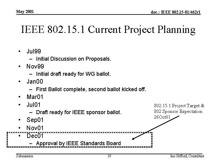 May 2001 doc. : IEEE 802. 15 -01/462 r 1 IEEE 802. 15. 1