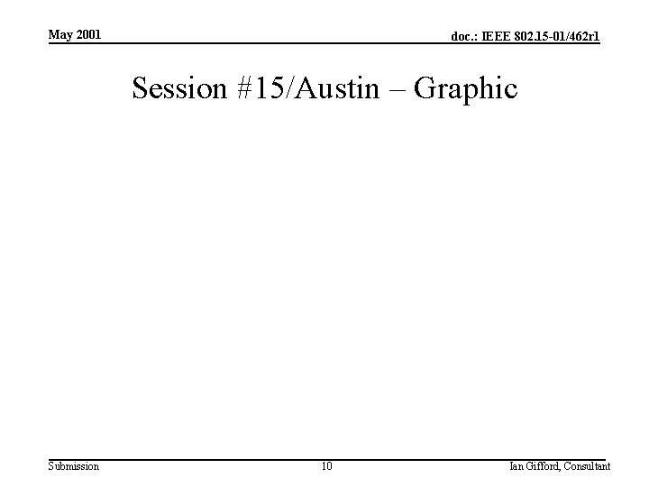 May 2001 doc. : IEEE 802. 15 -01/462 r 1 Session #15/Austin – Graphic