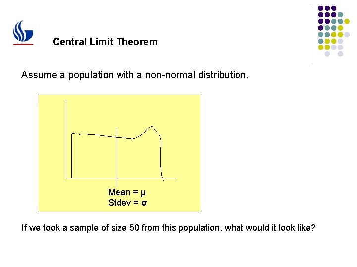 Central Limit Theorem Assume a population with a non-normal distribution. Mean = µ Stdev