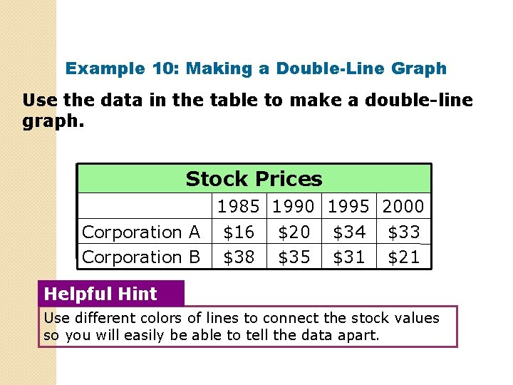 Example 10: Making a Double-Line Graph Use the data in the table to make