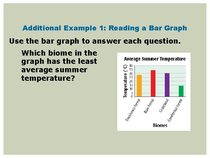 Additional Example 1: Reading a Bar Graph Use the bar graph to answer each
