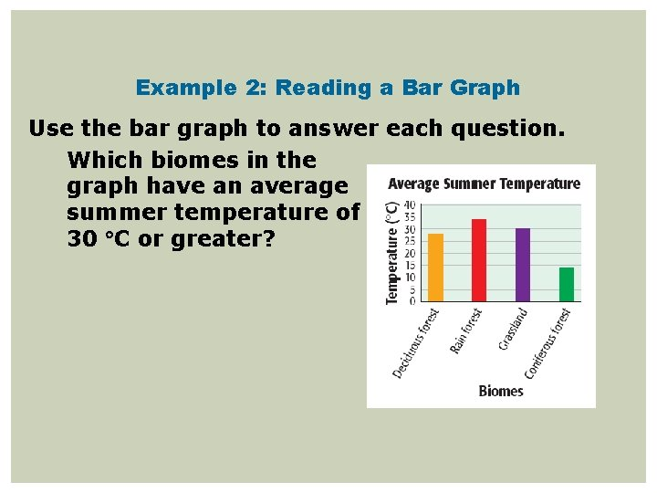 Example 2: Reading a Bar Graph Use the bar graph to answer each question.