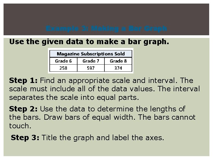 Example 3: Making a Bar Graph Use the given data to make a bar