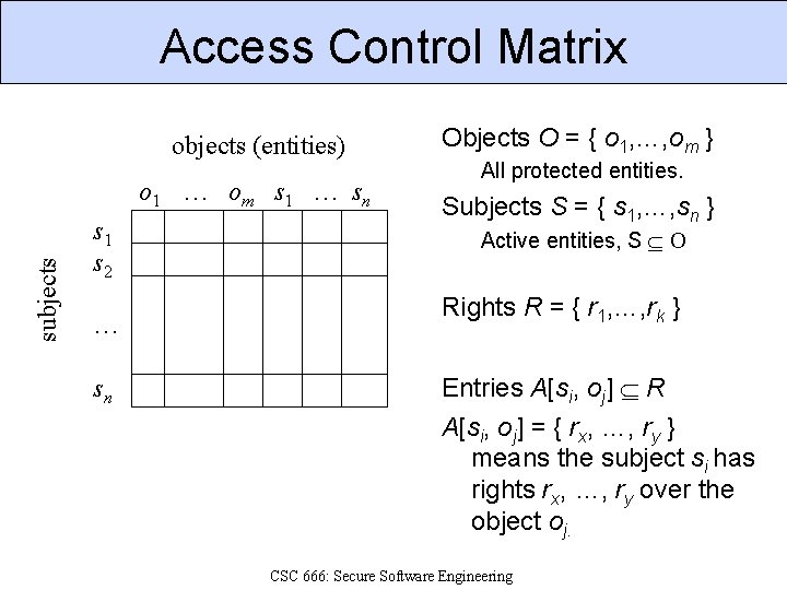 Access Control Matrix objects (entities) subjects o 1 … om s 1 … sn