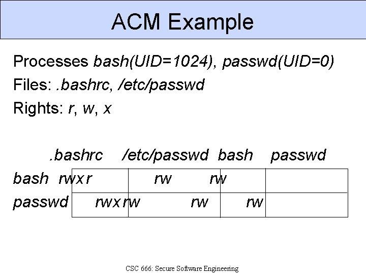 ACM Example Processes bash(UID=1024), passwd(UID=0) Files: . bashrc, /etc/passwd Rights: r, w, x. bashrc