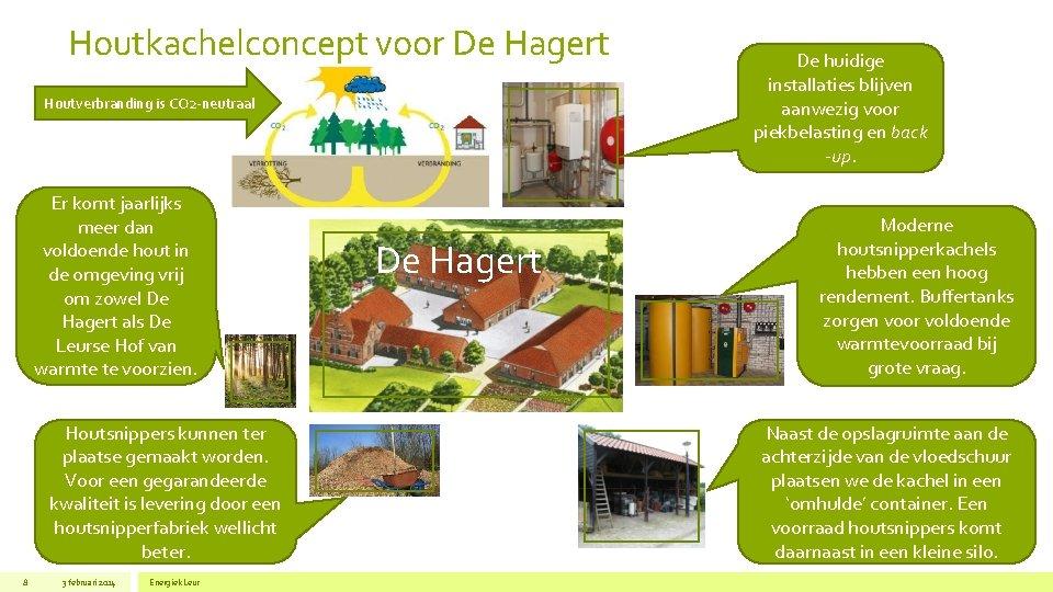 Houtkachelconcept voor De Hagert Houtverbranding is CO 2 -neutraal Er komt jaarlijks meer dan