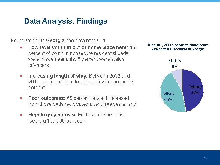 Data Analysis: Findings For example, in Georgia, the data revealed § Low-level youth in