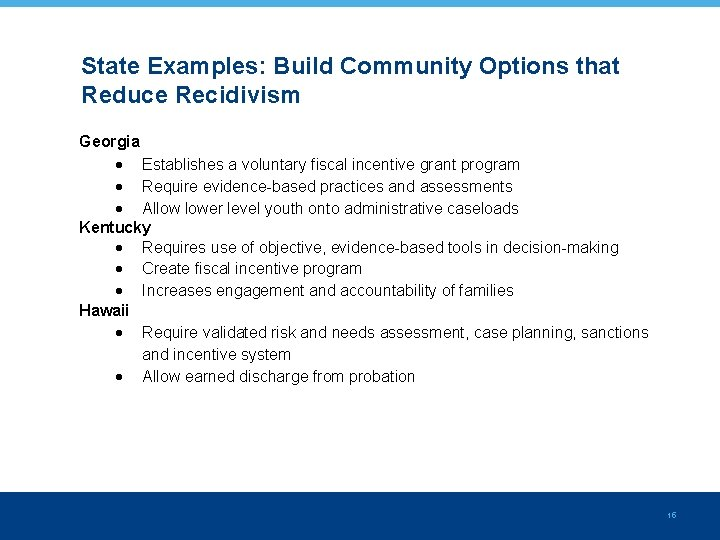 State Examples: Build Community Options that Reduce Recidivism Georgia Establishes a voluntary fiscal incentive