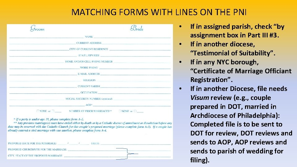 MATCHING FORMS WITH LINES ON THE PNI • • If in assigned parish, check