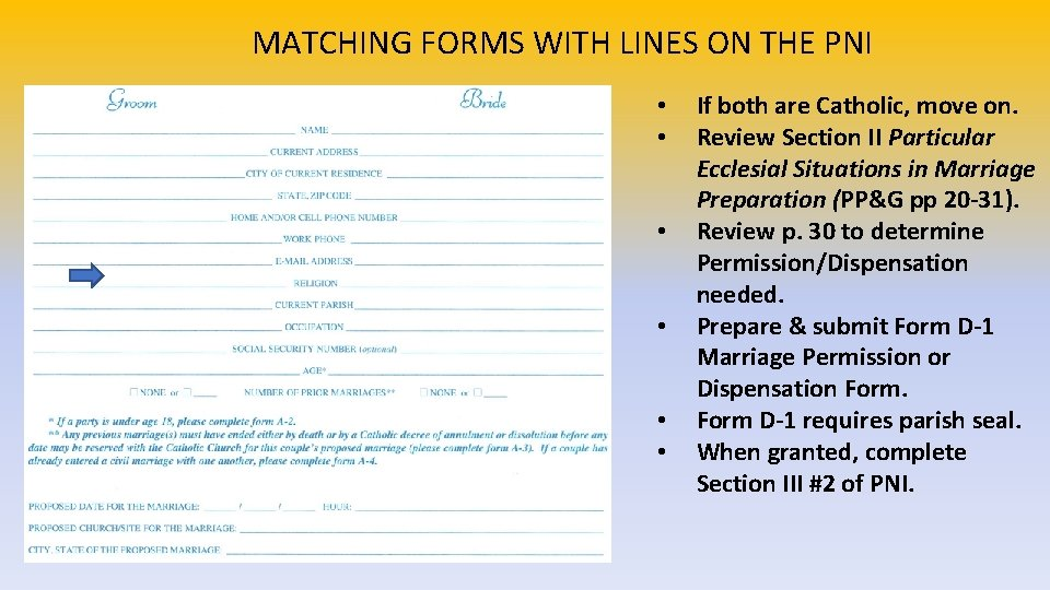 MATCHING FORMS WITH LINES ON THE PNI • • • If both are Catholic,