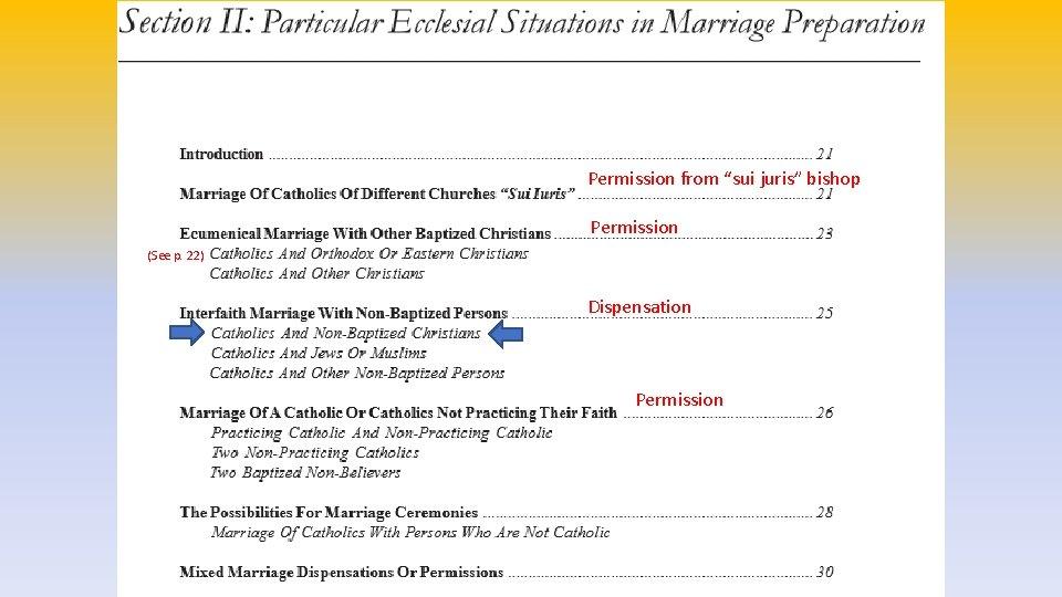 "Permission from ""sui juris"" bishop Permission (See p. 22) Dispensation Permission"