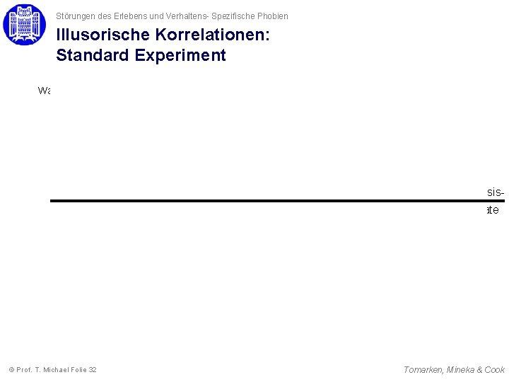 Störungen des Erlebens und Verhaltens- Spezifische Phobien Illusorische Korrelationen: Standard Experiment Wahrscheinlichkeitsschätzungen Basisrate ©