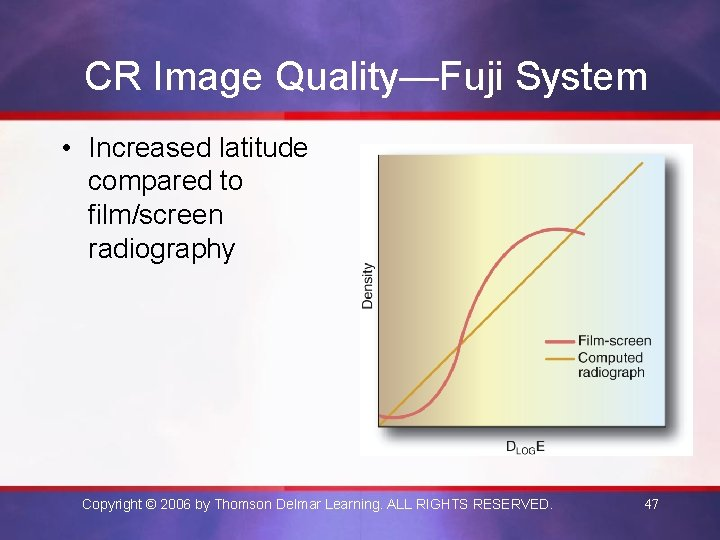 CR Image Quality—Fuji System • Increased latitude compared to film/screen radiography Copyright © 2006