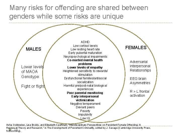 Many risks for offending are shared between genders while some risks are unique MALES