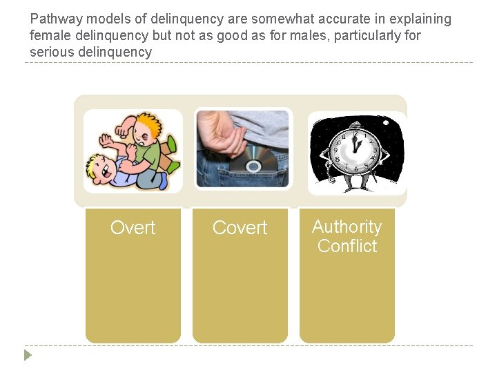 Pathway models of delinquency are somewhat accurate in explaining female delinquency but not as