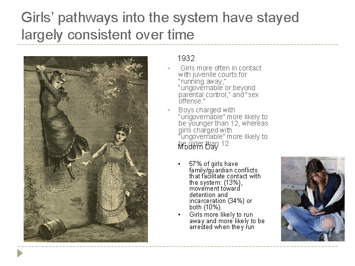 Girls' pathways into the system have stayed largely consistent over time 1932 • •