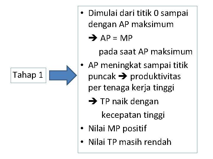 Tahap 1 • Dimulai dari titik 0 sampai dengan AP maksimum AP = MP