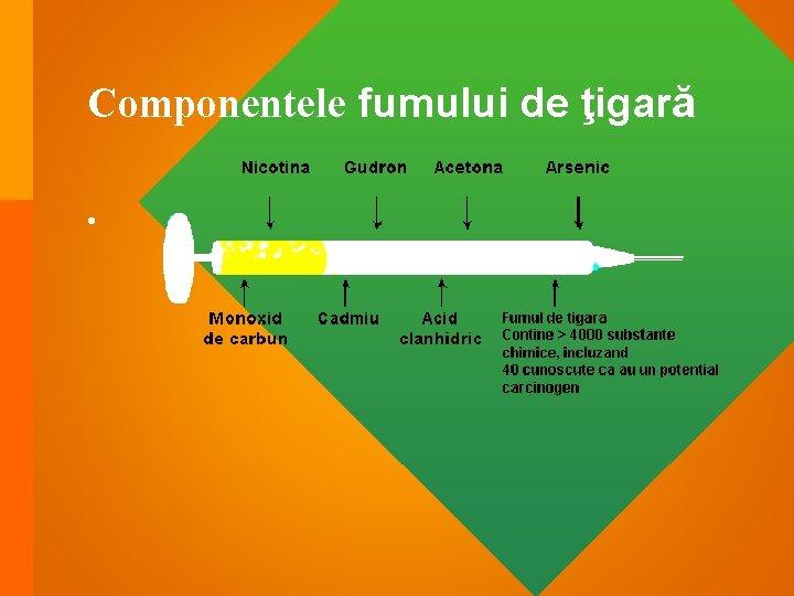 țigara provoacă pierderea în greutate)