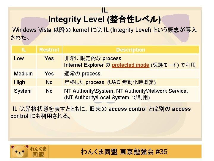 IL Integrity Level (整合性レベル) Windows Vista 以降の kernel には IL (Integrity Level) という概念が導入 された。