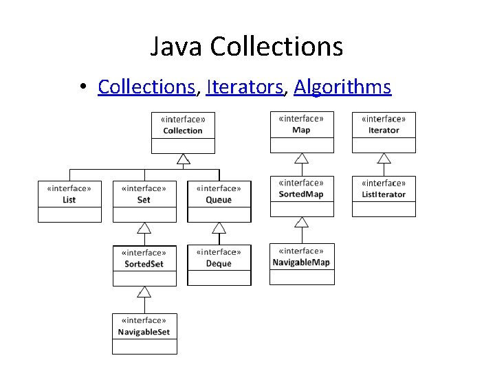 Java Collections • Collections, Iterators, Algorithms