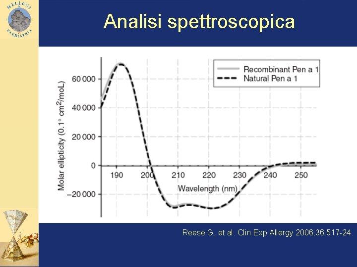 Analisi spettroscopica Reese G, et al. Clin Exp Allergy 2006; 36: 517 -24.