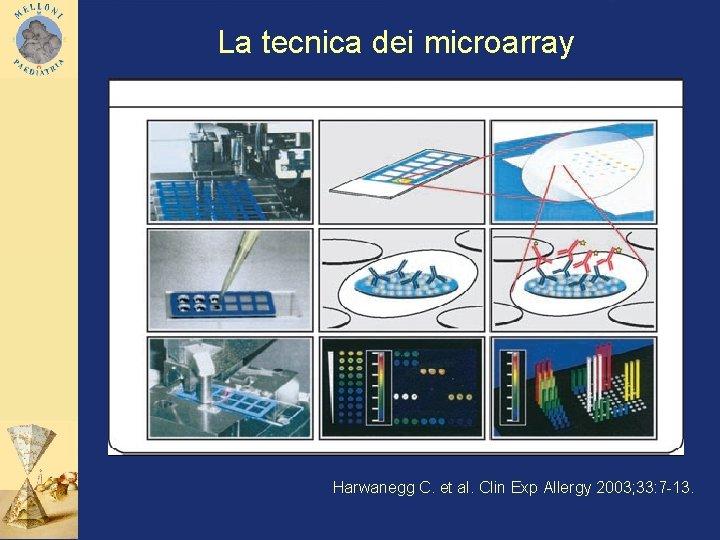 La tecnica dei microarray Harwanegg C. et al. Clin Exp Allergy 2003; 33: 7
