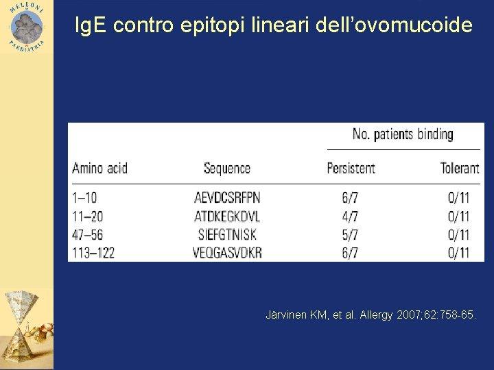 Ig. E contro epitopi lineari dell'ovomucoide Järvinen KM, et al. Allergy 2007; 62: 758