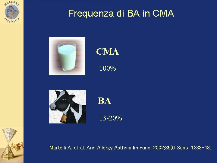 Frequenza di BA in CMA 100% BA 13 -20% Martelli A. et al. Ann