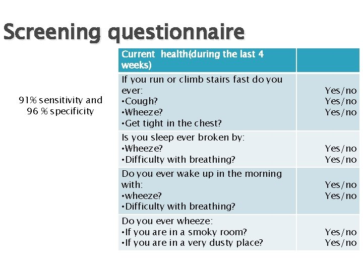 Screening questionnaire Current health(during the last 4 weeks) 91% sensitivity and 96 % specificity