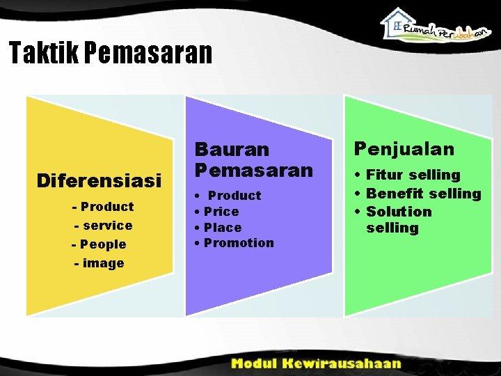 Taktik Pemasaran Diferensiasi - Product - service - People - image Bauran Pemasaran •