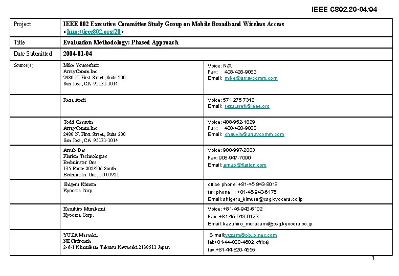 IEEE C 802. 20 -04/04 Project IEEE 802 Executive Committee Study Group on Mobile