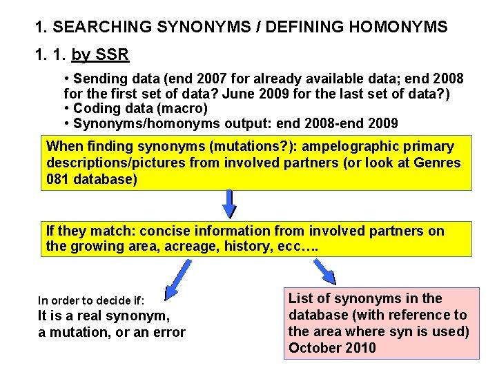 Ensam Synonym
