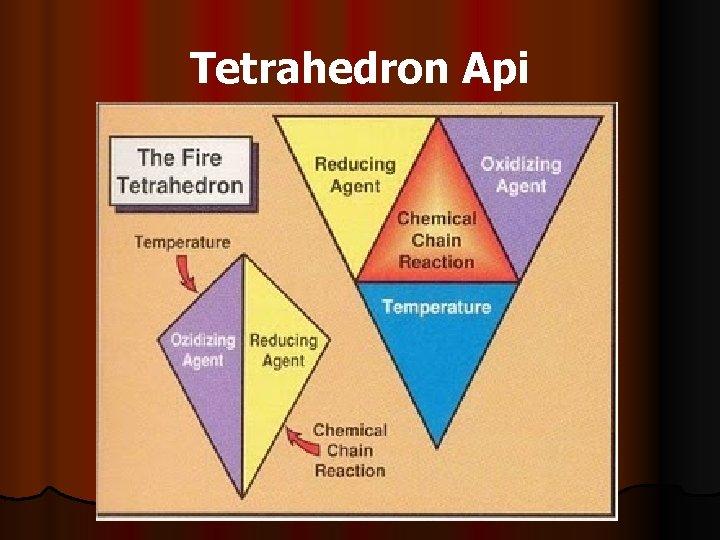 Tetrahedron Api