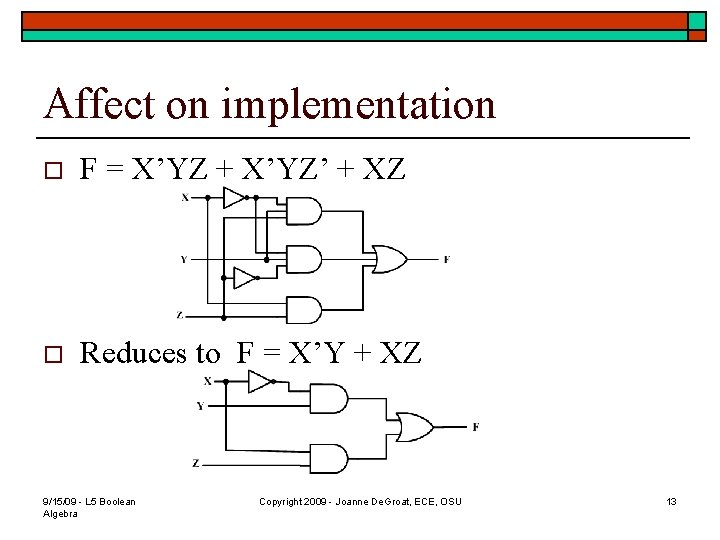 Affect on implementation o F = X'YZ + X'YZ' + XZ o Reduces to