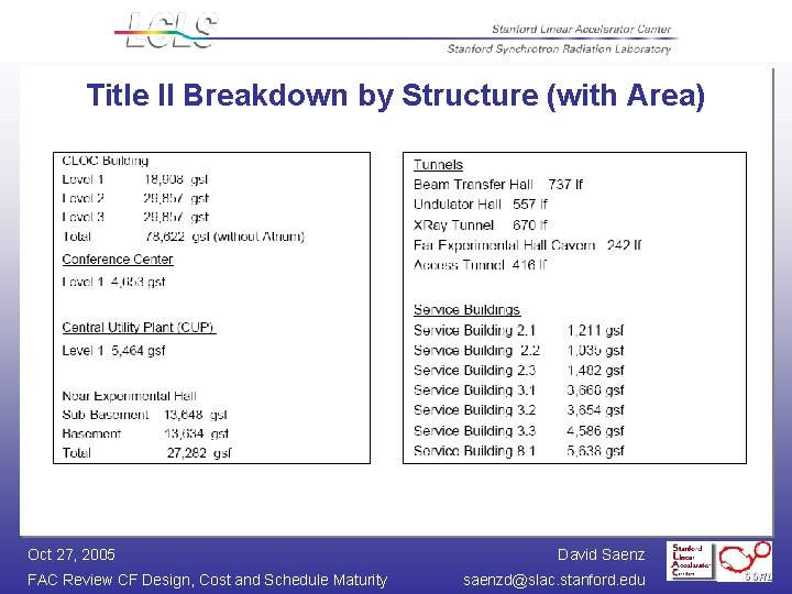 Title II Breakdown by Structure (with Area) Oct 27, 2005 FAC Review CF Design,