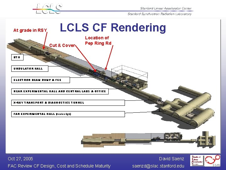At grade in RSY LCLS CF Rendering Cut & Cover Location of Pep Ring