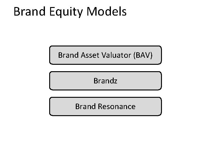 Brand Equity Models Brand Asset Valuator (BAV) Brandz Brand Resonance