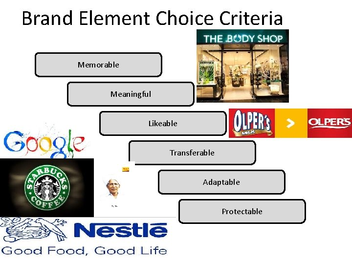 Brand Element Choice Criteria Memorable Meaningful Likeable Transferable Adaptable Protectable