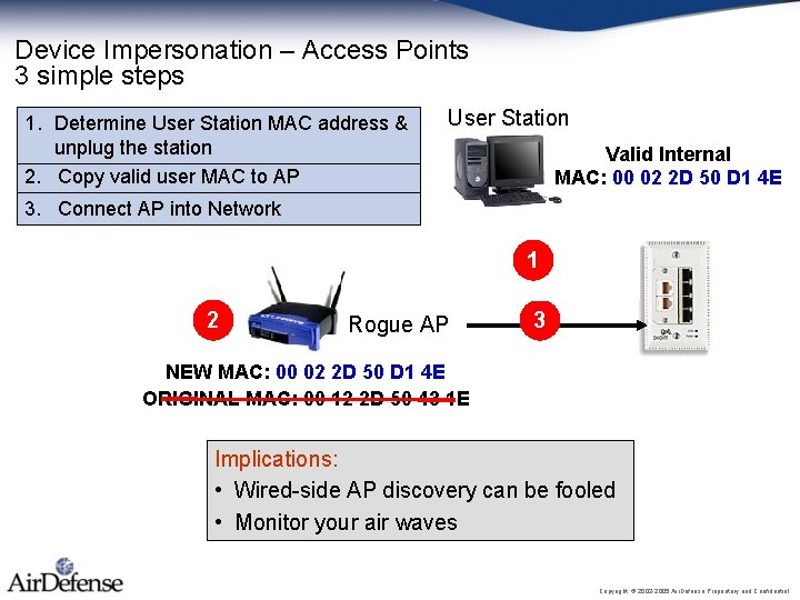 Device Impersonation – Access Points 3 simple steps 1. Determine User Station MAC address