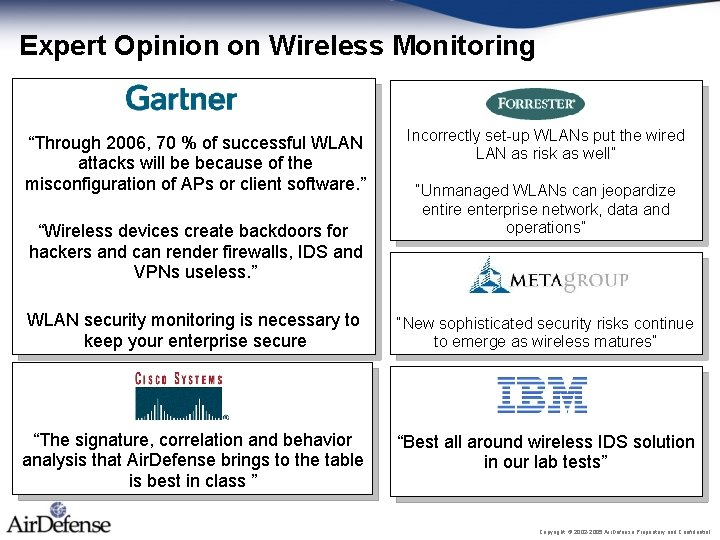 """Expert Opinion on Wireless Monitoring """"Through 2006, 70 % of successful WLAN attacks will"""