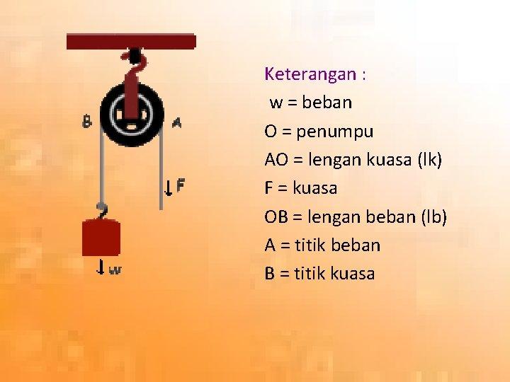 Keterangan : w = beban O = penumpu AO = lengan kuasa (lk) F