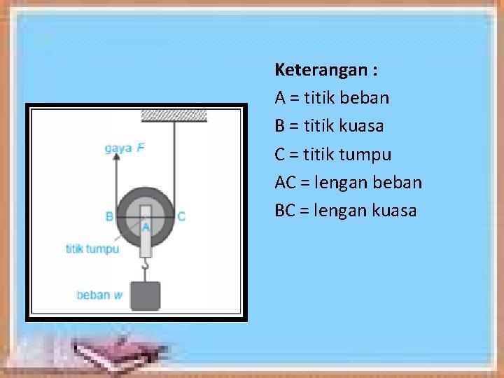 Keterangan : A = titik beban B = titik kuasa C = titik tumpu