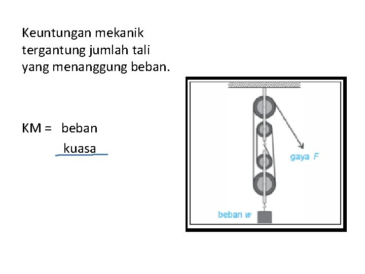 Keuntungan mekanik tergantung jumlah tali yang menanggung beban. KM = beban kuasa