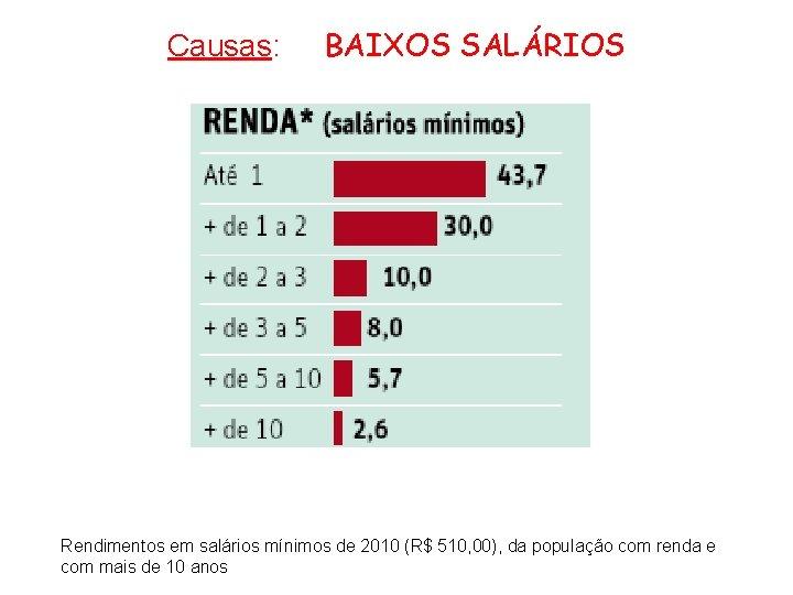 Causas: BAIXOS SALÁRIOS Rendimentos em salários mínimos de 2010 (R$ 510, 00), da população
