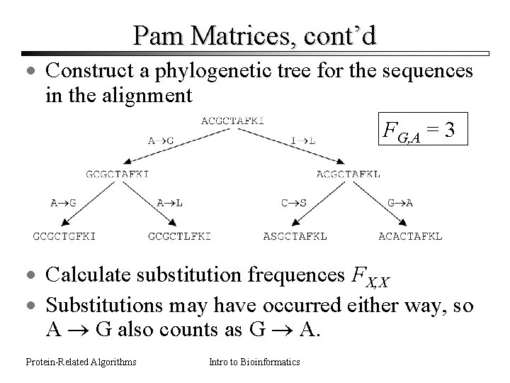 Pam Matrices, cont'd · Construct a phylogenetic tree for the sequences in the alignment